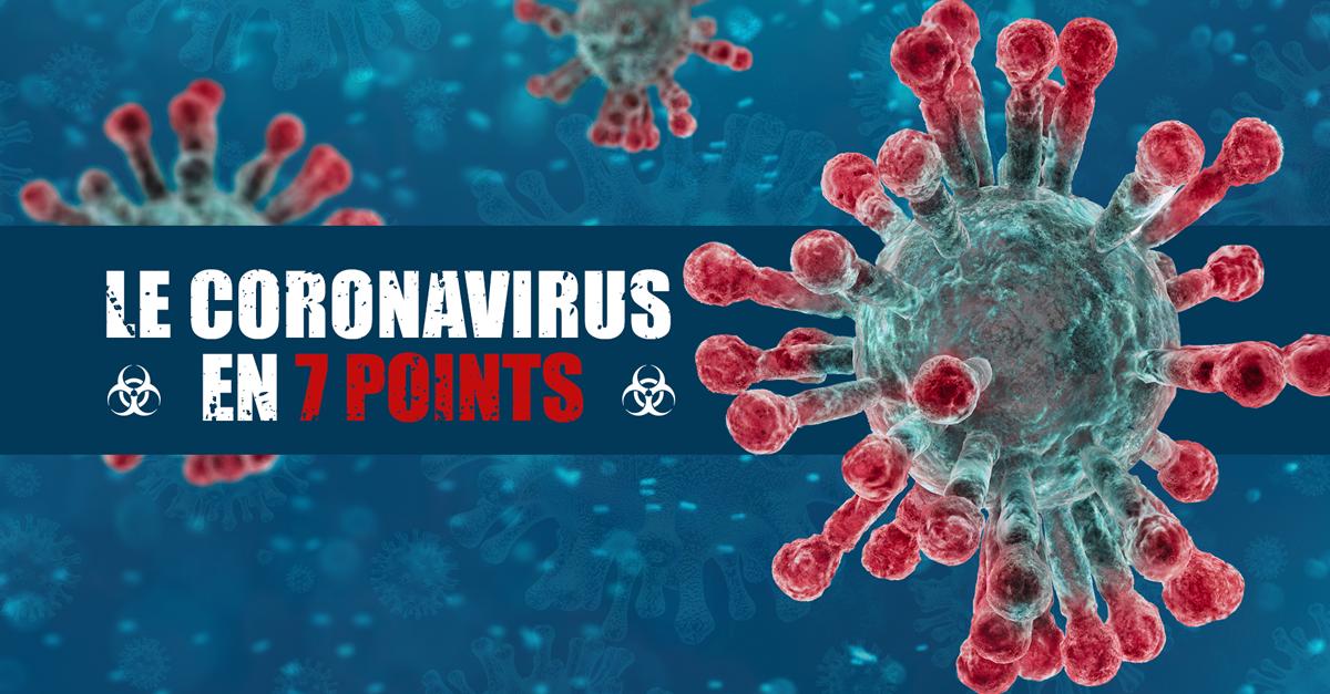 Coronavirus: Covid-19, la maladie du nouveau virus apparu en Chine a déjà un nom officiel