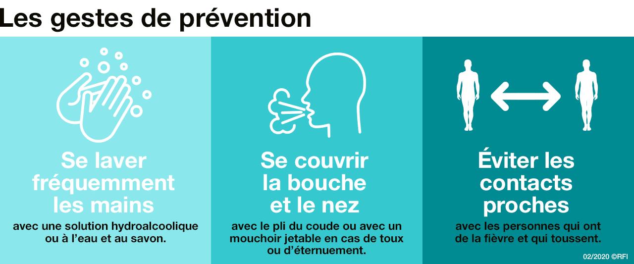 schema gestes - Senenews - Actualité au Sénégal, Politique, Économie, Sport